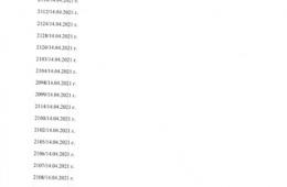 Списъци на учениците в I клас за учебната 2021-2022 година